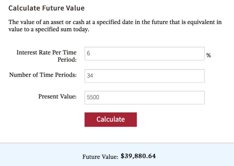 Maxed out Roth IRA Contribution from 2014 to 34 years from now to 2048.