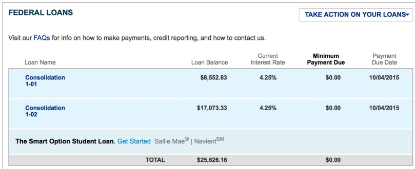 Navient / Sallie Mae - Month 32 Update