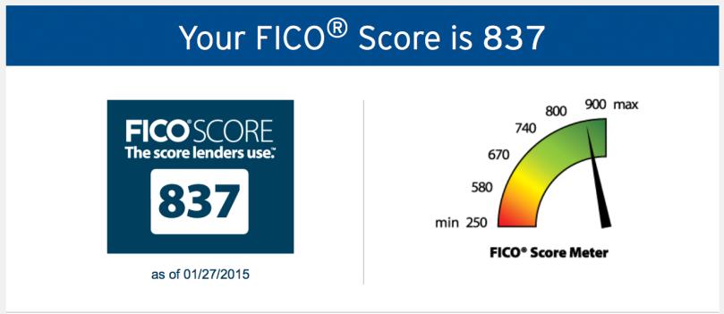 ficoscorejan2015