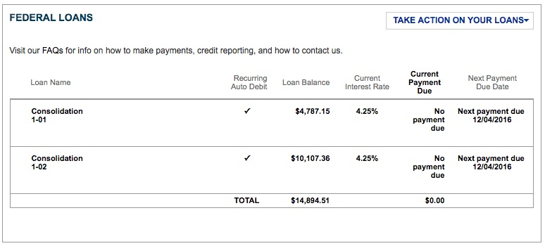 Sallie Mae - Month 41 Update