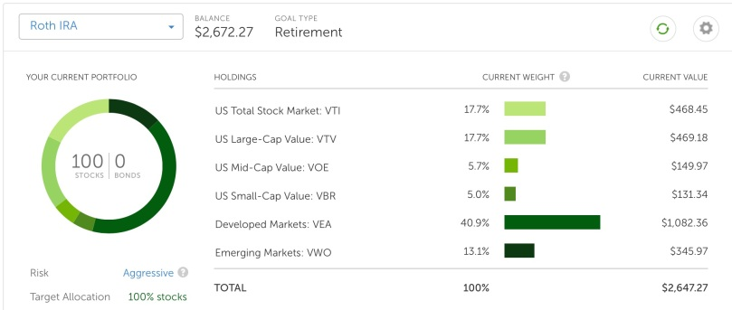 Betterment Snapshot October 5, 2015
